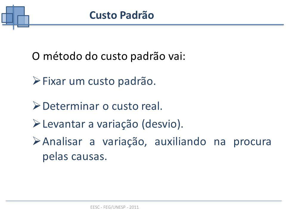 EESC - FEG/UNESP - 2011 Custo Padrão O método do custo padrão vai:  Fixar um custo padrão.