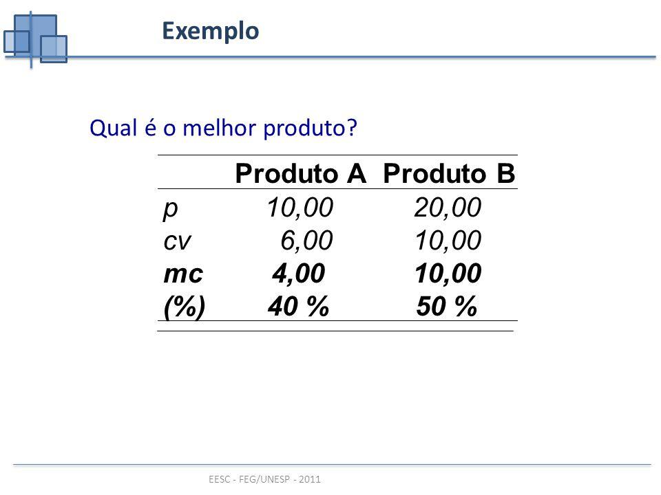 EESC - FEG/UNESP - 2011 Custeio dos Produtos CIF P1 = (50x900 +50x250 +50x100 +16x2000) / 10000 + 0,5x20 = $19,45 CIF P2 = (10x900 + 10x250 + 10x100 + 2x2000) / 200 + 0,5x20 = $92,50 CIF P3 = (1x900 + 10x250 + 10x100 + 2x2000) / 200 + 0,5x20 = $52,00 C P1 = 10 + 6 + 19,45 = $ 35,45 C P2 = 10 + 6 + 92,50 = $108,50 C P3 = 10 + 6 + 54,00 = $ 68,00