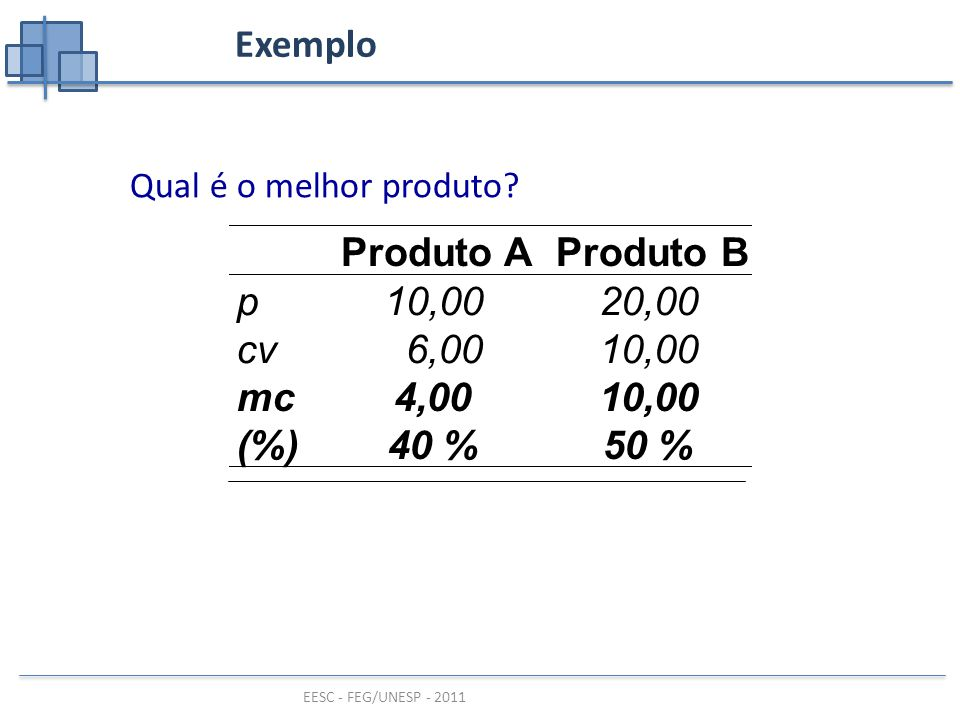 EESC - FEG/UNESP - 2011  Custos alo- cados às atividades e, após, aos produtos.