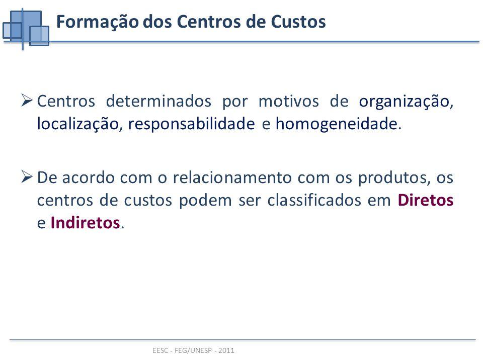 EESC - FEG/UNESP - 2011 Formação dos Centros de Custos  Centros determinados por motivos de organização, localização, responsabilidade e homogeneidade.