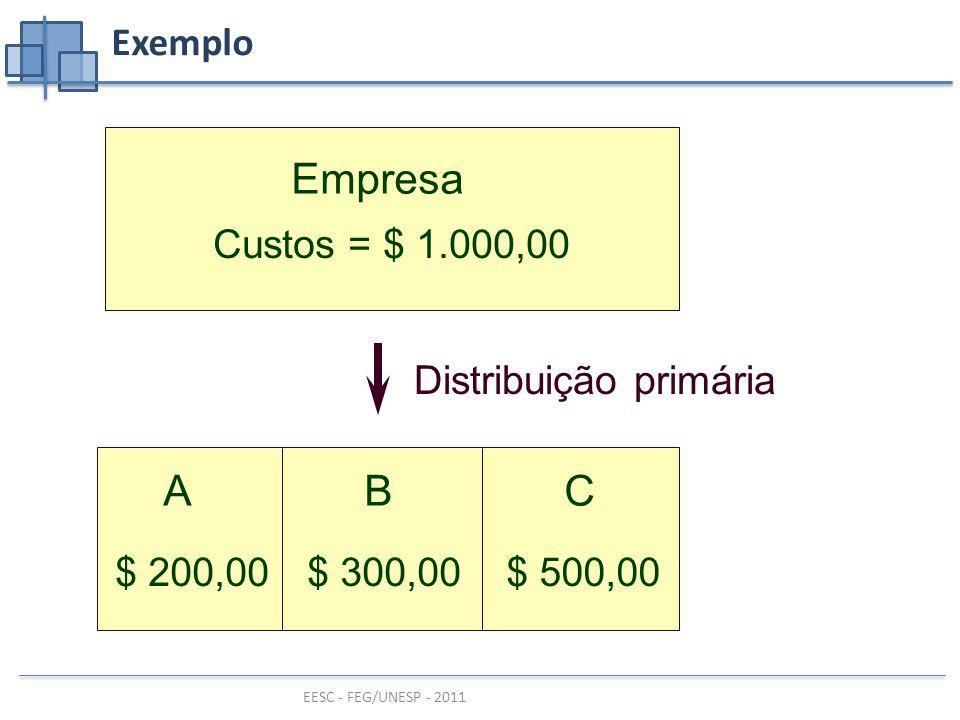 EESC - FEG/UNESP - 2011 Exemplo Empresa Custos = $ 1.000,00 Distribuição primária ABC $ 500,00$ 300,00$ 200,00