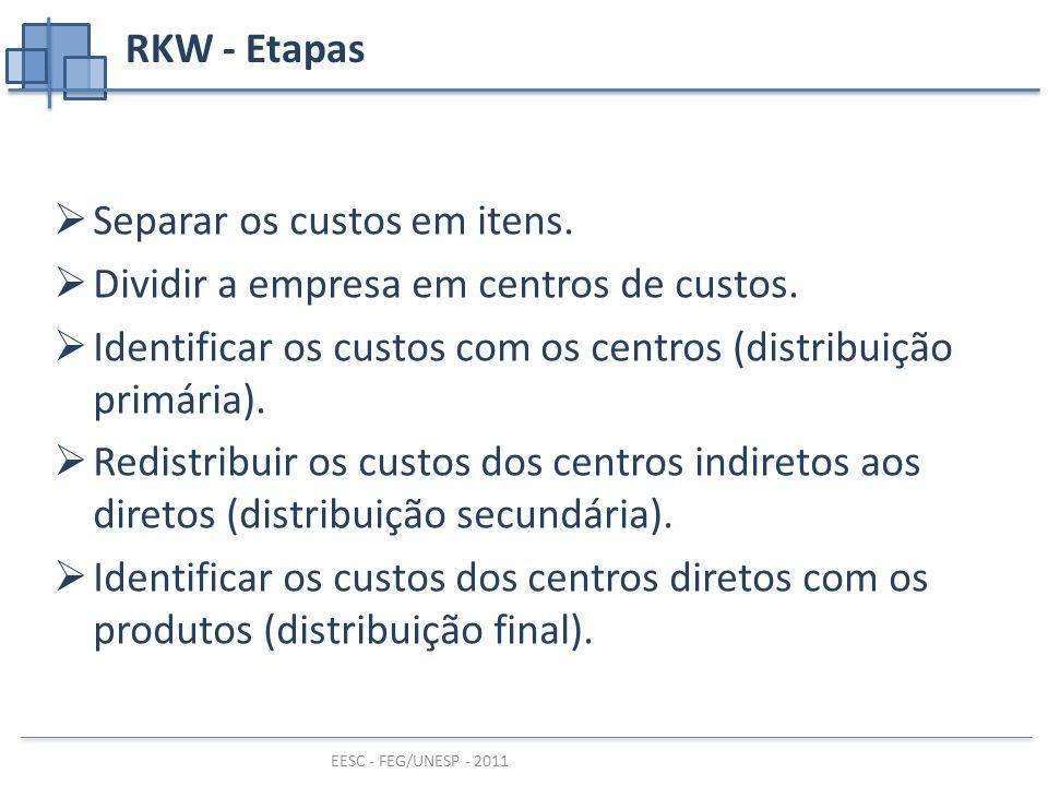 EESC - FEG/UNESP - 2011 RKW - Etapas  Separar os custos em itens.
