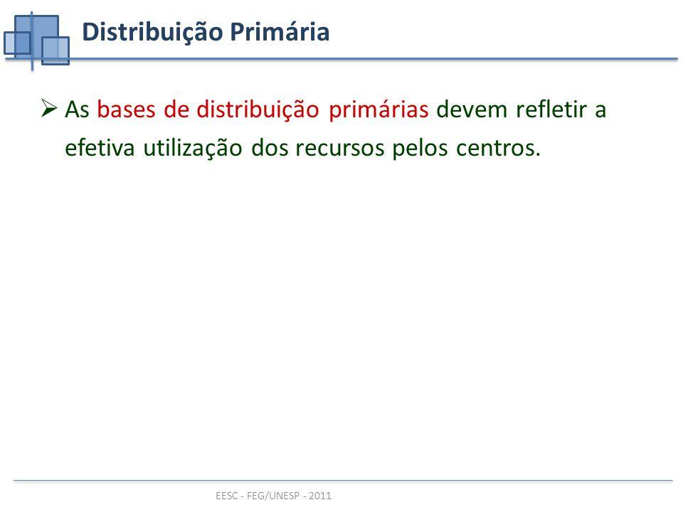 EESC - FEG/UNESP - 2011 Distribuição Primária  As bases de distribuição primárias devem refletir a efetiva utilização dos recursos pelos centros.