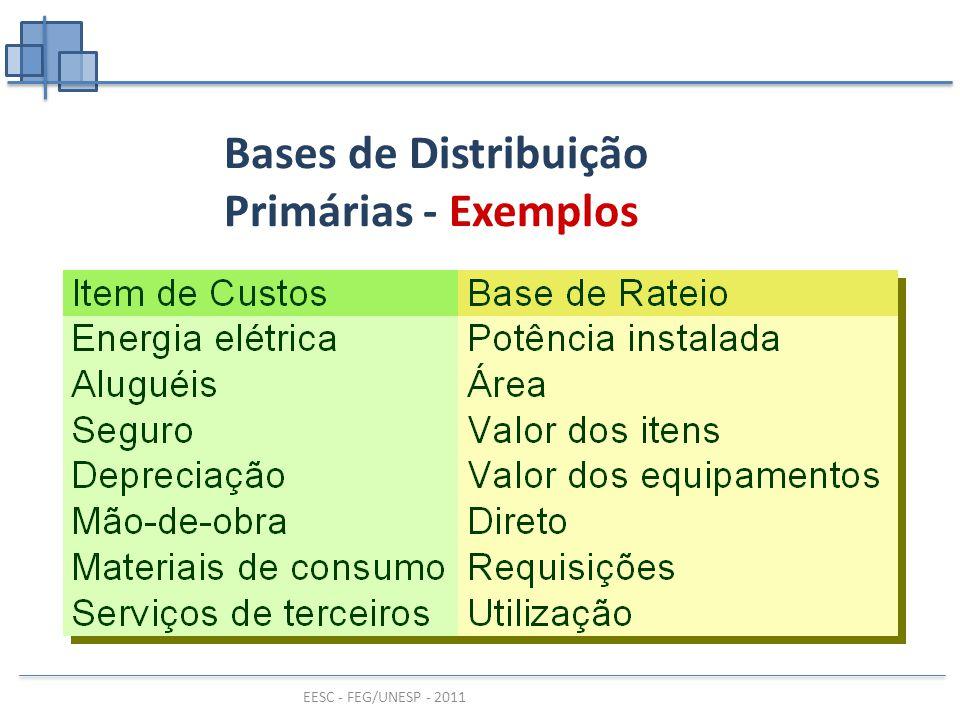EESC - FEG/UNESP - 2011 Bases de Distribuição Primárias - Exemplos