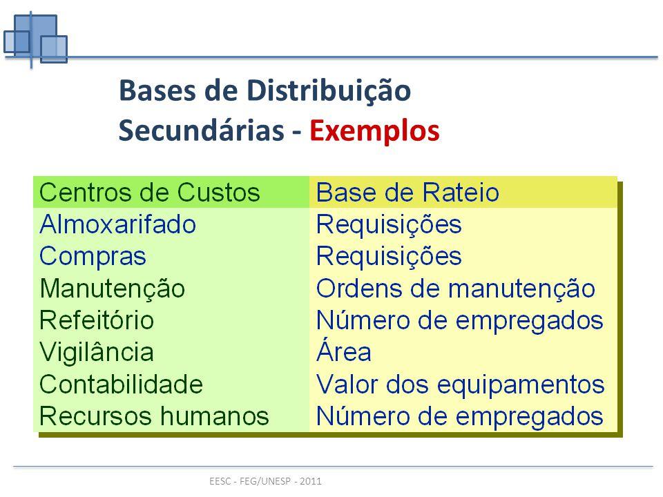 EESC - FEG/UNESP - 2011 Bases de Distribuição Secundárias - Exemplos