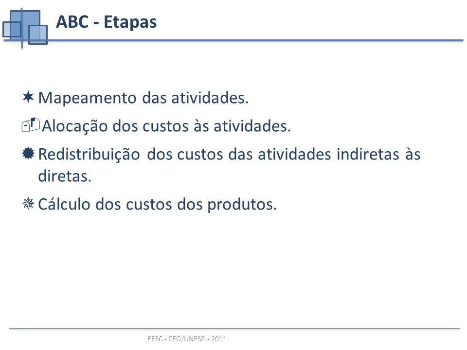 EESC - FEG/UNESP - 2011 ABC - Etapas ¬Mapeamento das atividades.