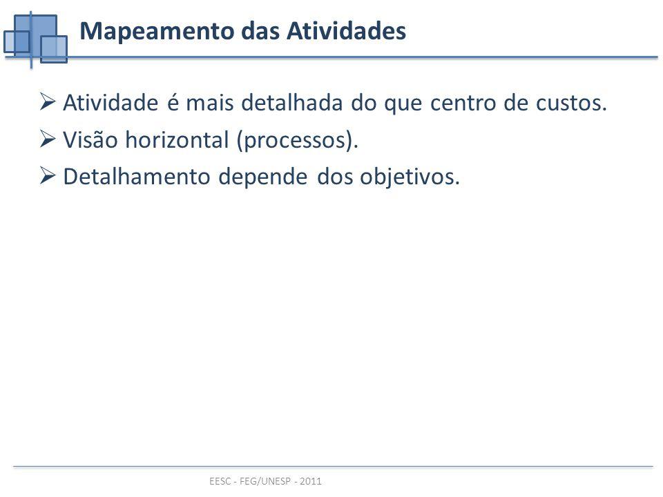 EESC - FEG/UNESP - 2011 Mapeamento das Atividades  Atividade é mais detalhada do que centro de custos.