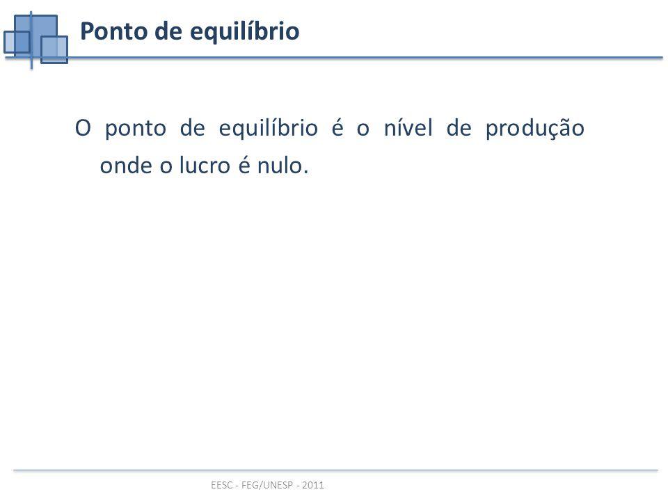 EESC - FEG/UNESP - 2011 Q o = ponto de equilíbrio (unidades físicas) mc = margem de contribuição unitária CF = custos fixos Ponto de equilíbrio Q o = CF mc