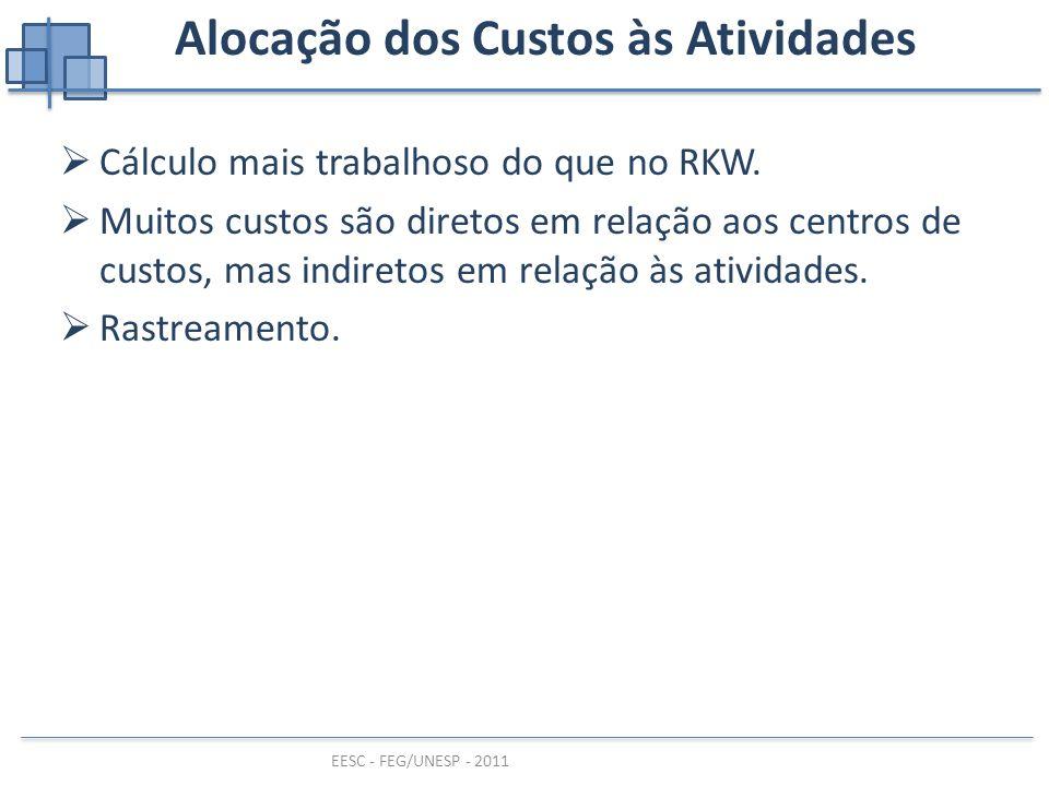 EESC - FEG/UNESP - 2011 Alocação dos Custos às Atividades  Cálculo mais trabalhoso do que no RKW.