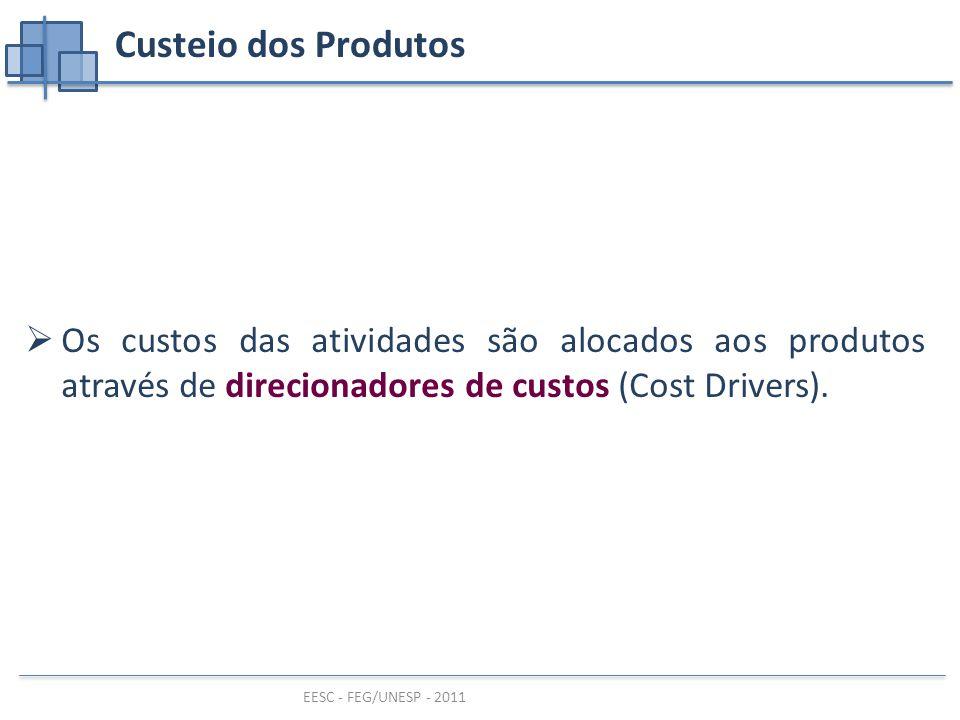 EESC - FEG/UNESP - 2011 Custeio dos Produtos  Os custos das atividades são alocados aos produtos através de direcionadores de custos (Cost Drivers).
