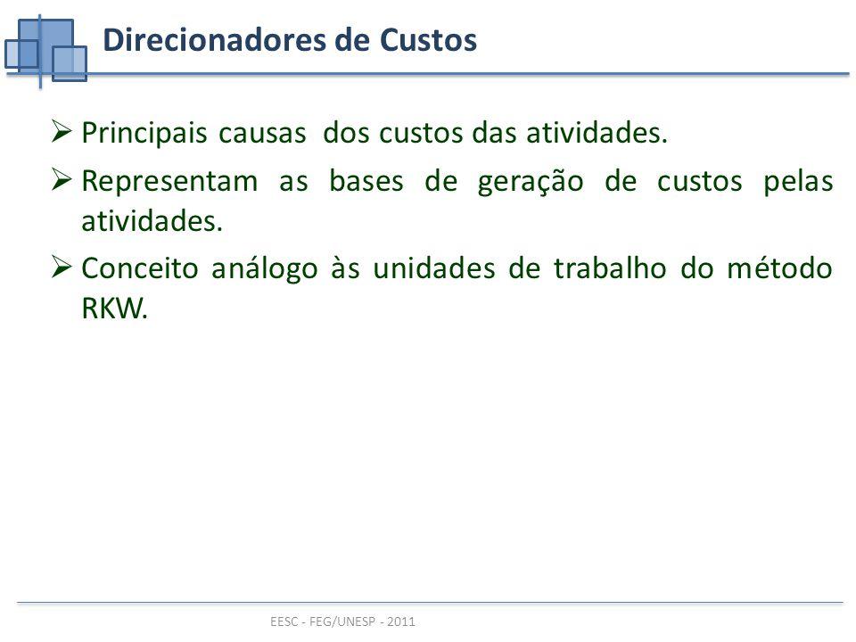 EESC - FEG/UNESP - 2011 Direcionadores de Custos  Principais causas dos custos das atividades.