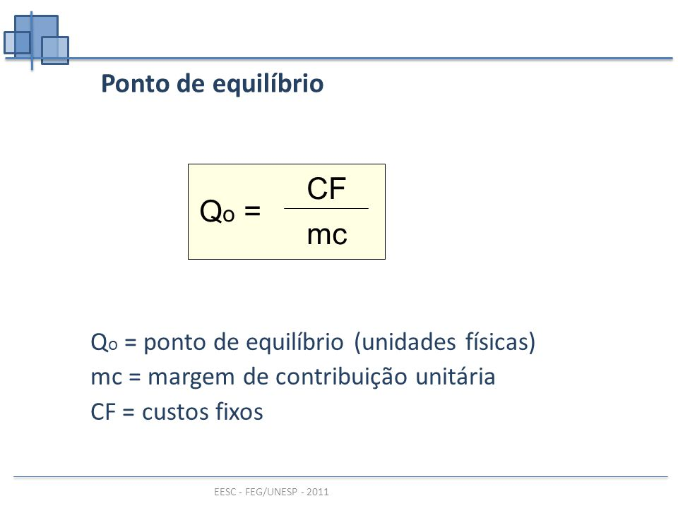 EESC - FEG/UNESP - 2011 Ponto de equilíbrio RECEITA = p.Q QUANTIDADE $ CF CUSTOS = CF + v.Q Qo Ro