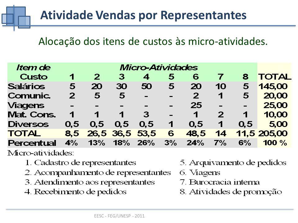 EESC - FEG/UNESP - 2011 Atividade Vendas por Representantes Alocação dos itens de custos às micro-atividades.
