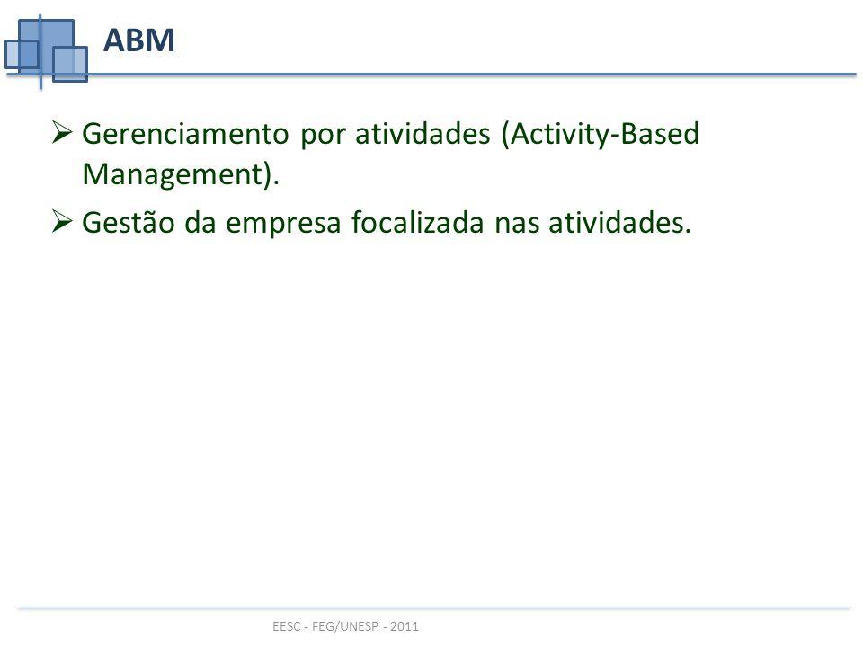 EESC - FEG/UNESP - 2011 ABM  Gerenciamento por atividades (Activity-Based Management).