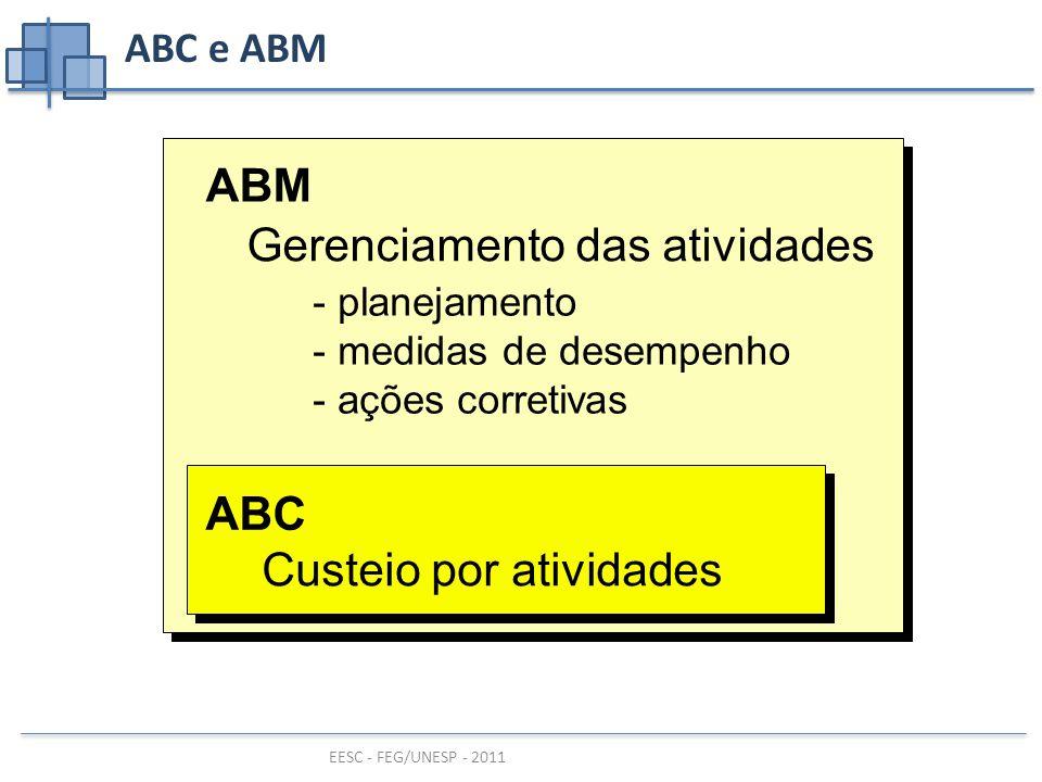 EESC - FEG/UNESP - 2011 ABM Gerenciamento das atividades - planejamento - medidas de desempenho - ações corretivas ABC Custeio por atividades ABC e ABM