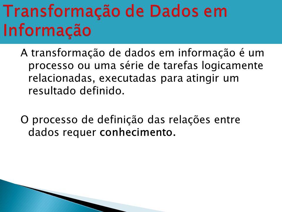 A transformação de dados em informação é um processo ou uma série de tarefas logicamente relacionadas, executadas para atingir um resultado definido.
