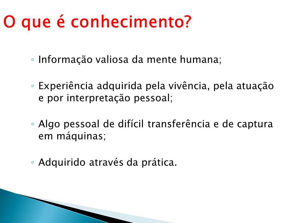 ◦ Informação valiosa da mente humana; ◦ Experiência adquirida pela vivência, pela atuação e por interpretação pessoal; ◦ Algo pessoal de difícil trans