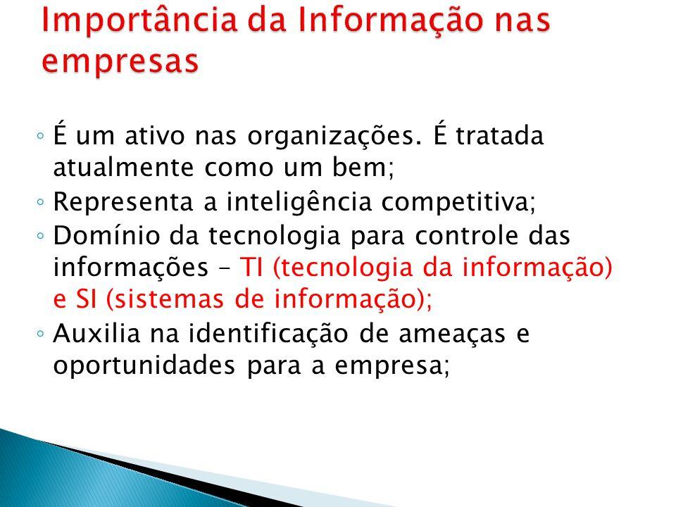 ◦ É um ativo nas organizações. É tratada atualmente como um bem; ◦ Representa a inteligência competitiva; ◦ Domínio da tecnologia para controle das in