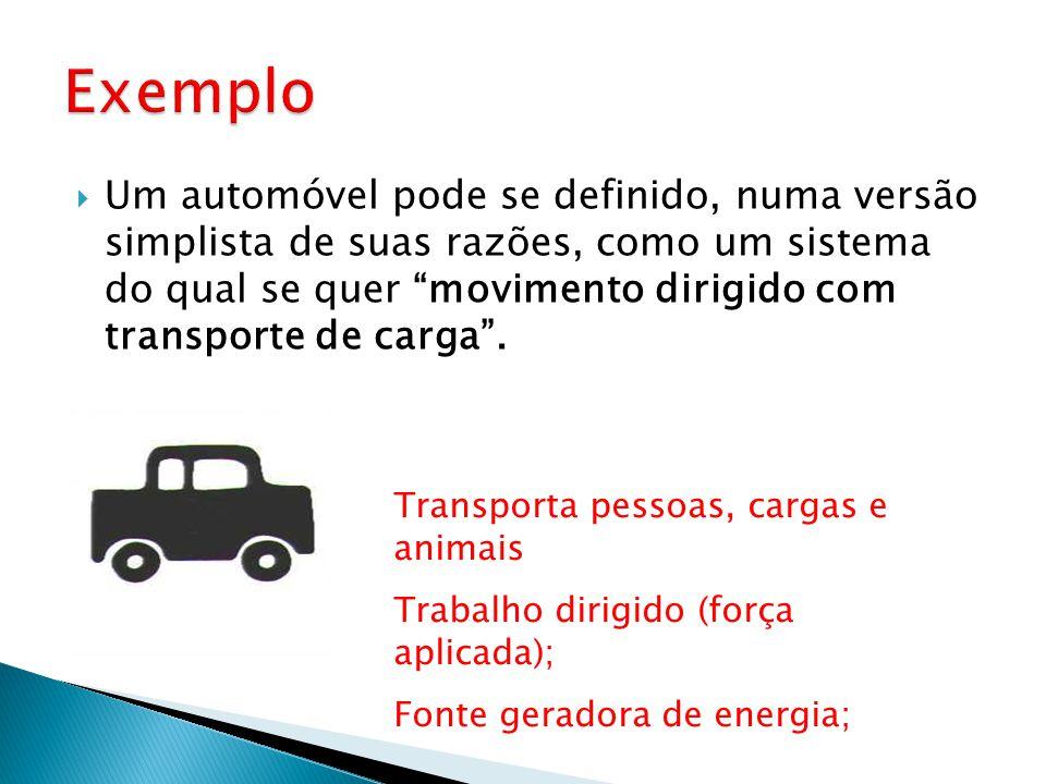 """ Um automóvel pode se definido, numa versão simplista de suas razões, como um sistema do qual se quer """"movimento dirigido com transporte de carga"""". T"""