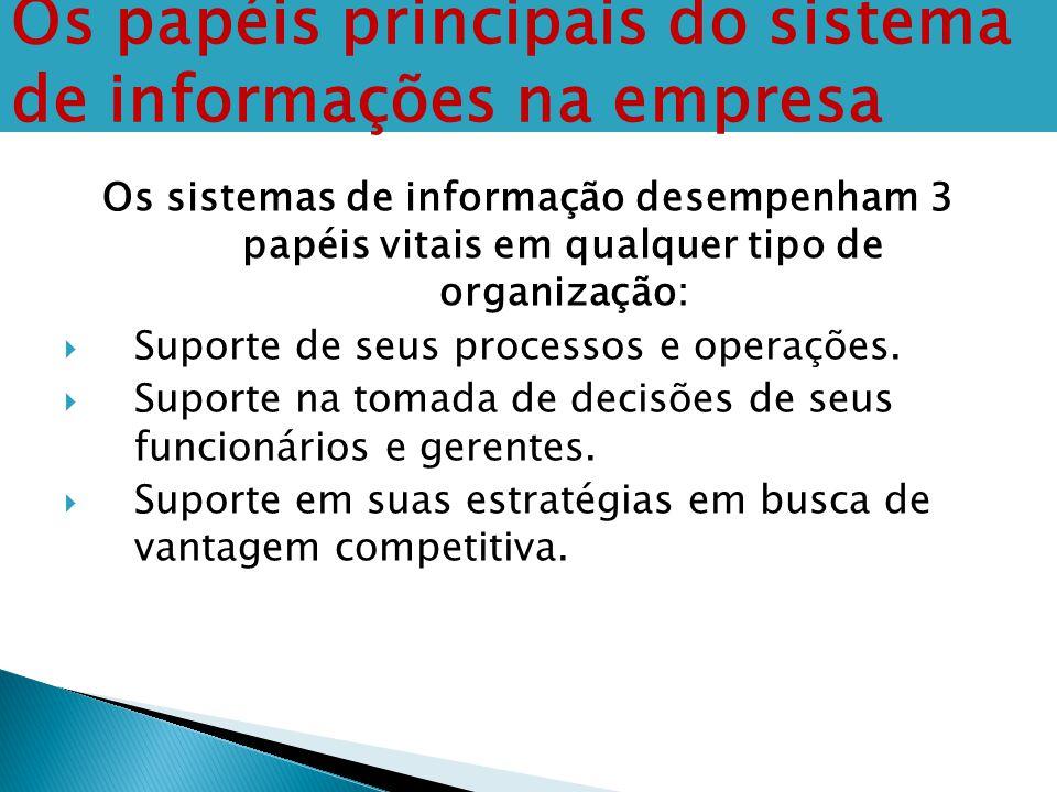 Os sistemas de informação desempenham 3 papéis vitais em qualquer tipo de organização:  Suporte de seus processos e operações.  Suporte na tomada de