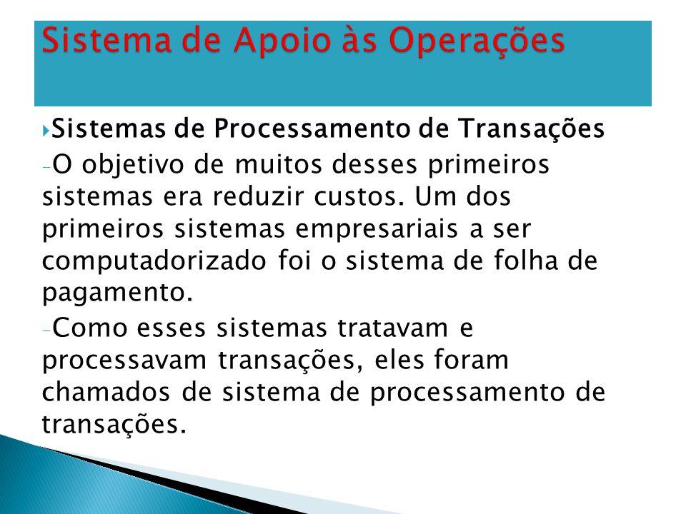  Sistemas de Processamento de Transações - O objetivo de muitos desses primeiros sistemas era reduzir custos. Um dos primeiros sistemas empresariais
