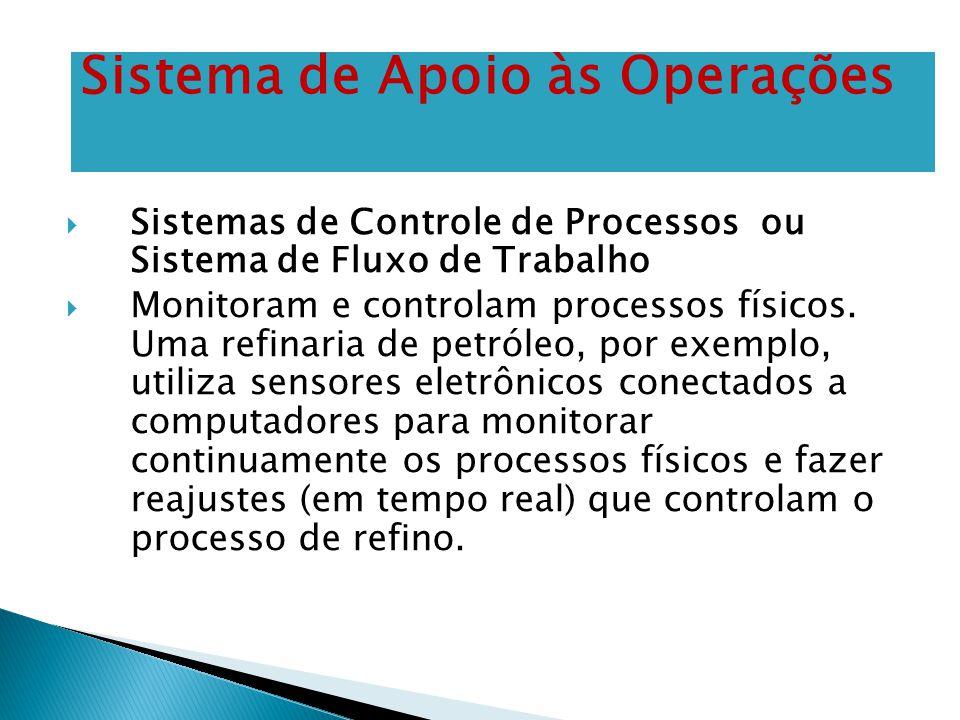  Sistemas de Controle de Processos ou Sistema de Fluxo de Trabalho  Monitoram e controlam processos físicos. Uma refinaria de petróleo, por exemplo,