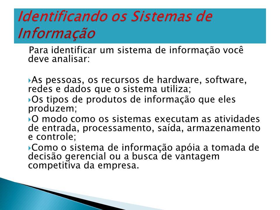 Para identificar um sistema de informação você deve analisar:  As pessoas, os recursos de hardware, software, redes e dados que o sistema utiliza; 