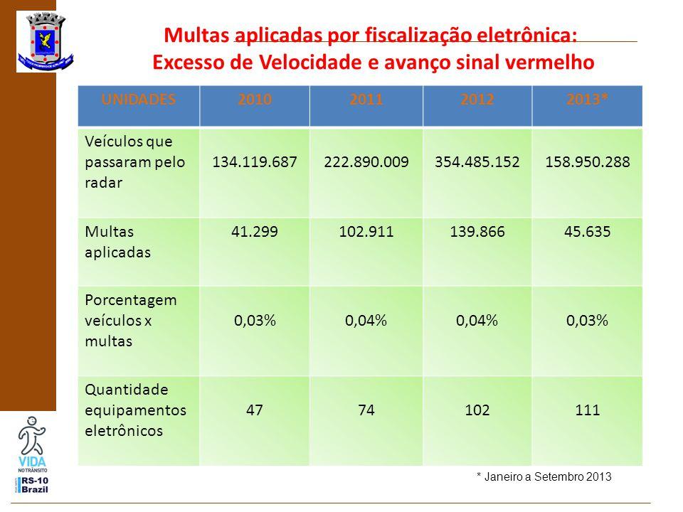 Resultados e planejamento 2014