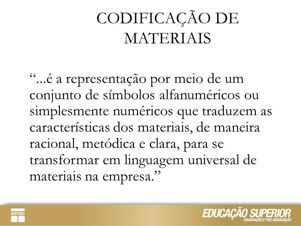 """CODIFICAÇÃO DE MATERIAIS """"...é a representação por meio de um conjunto de símbolos alfanuméricos ou simplesmente numéricos que traduzem as característ"""
