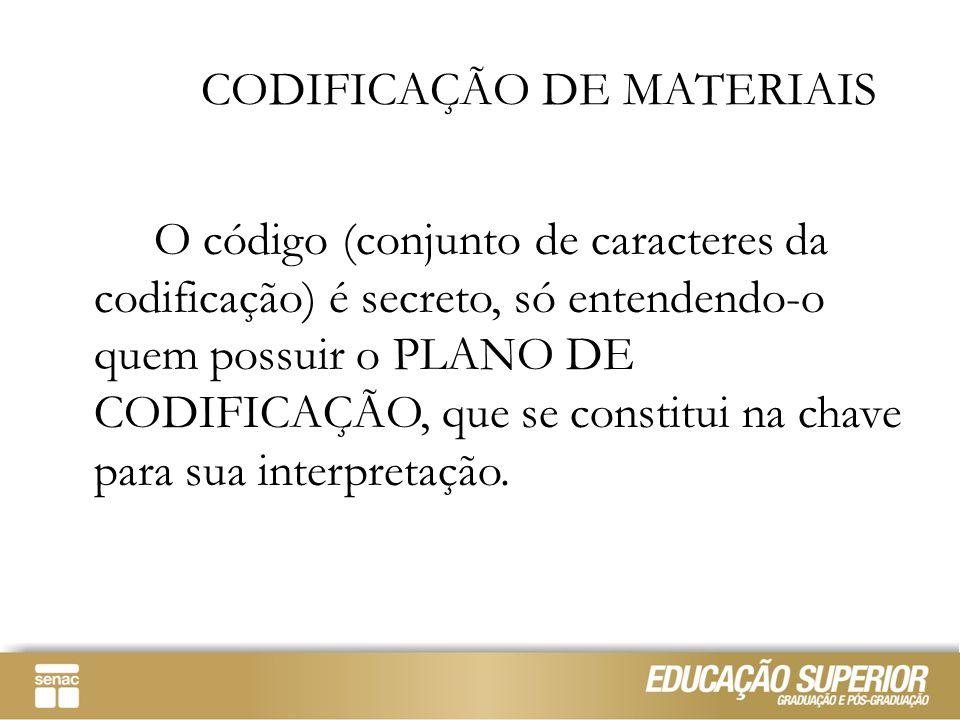 CODIFICAÇÃO DE MATERIAIS O código (conjunto de caracteres da codificação) é secreto, só entendendo-o quem possuir o PLANO DE CODIFICAÇÃO, que se const