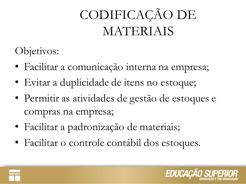 CODIFICAÇÃO DE MATERIAIS Objetivos: Facilitar a comunicação interna na empresa; Evitar a duplicidade de itens no estoque; Permitir as atividades de ge
