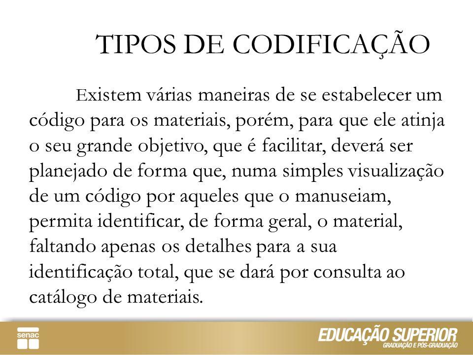 TIPOS DE CODIFICAÇÃO E xistem várias maneiras de se estabelecer um código para os materiais, porém, para que ele atinja o seu grande objetivo, que é f
