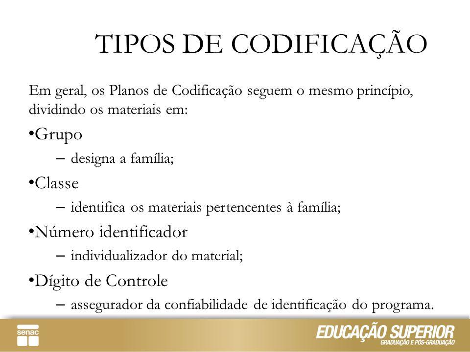 TIPOS DE CODIFICAÇÃO Em geral, os Planos de Codificação seguem o mesmo princípio, dividindo os materiais em: Grupo – designa a família; Classe – ident