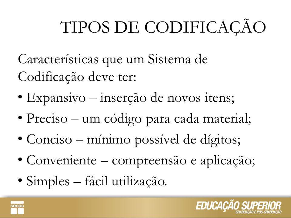 TIPOS DE CODIFICAÇÃO Características que um Sistema de Codificação deve ter: Expansivo – inserção de novos itens; Preciso – um código para cada materi