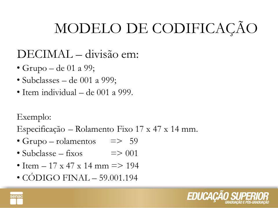 MODELO DE CODIFICAÇÃO DECIMAL – divisão em: Grupo – de 01 a 99; Subclasses – de 001 a 999; Item individual – de 001 a 999. Exemplo: Especificação – Ro