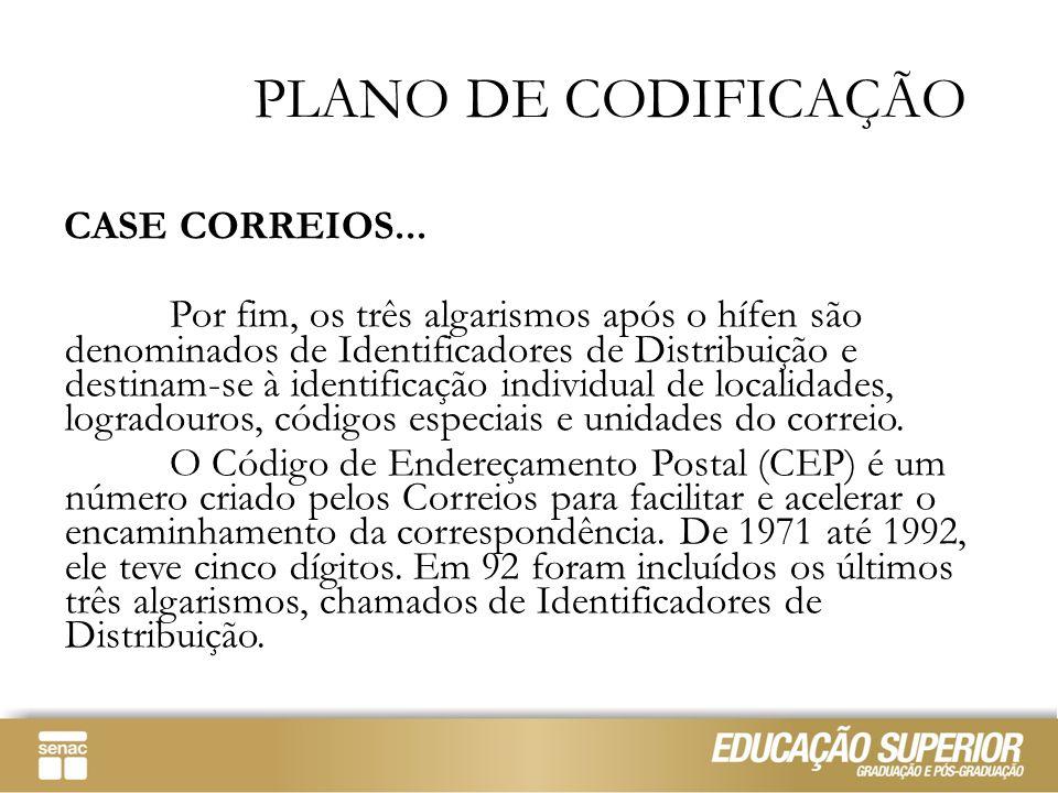 PLANO DE CODIFICAÇÃO CASE CORREIOS... Por fim, os três algarismos após o hífen são denominados de Identificadores de Distribuição e destinam-se à iden