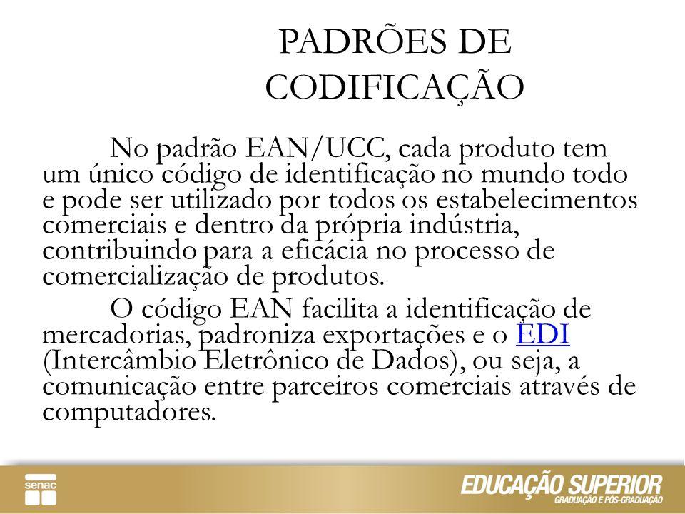 PADRÕES DE CODIFICAÇÃO No padrão EAN/UCC, cada produto tem um único código de identificação no mundo todo e pode ser utilizado por todos os estabeleci