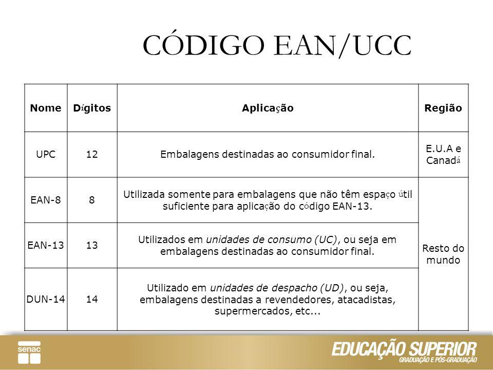 CÓDIGO EAN/UCC NomeD í gitosAplica ç ãoRegião UPC12Embalagens destinadas ao consumidor final. E.U.A e Canad á EAN-88 Utilizada somente para embalagens