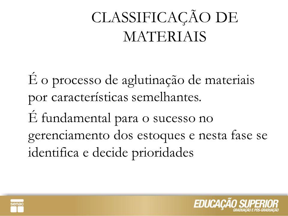 CLASSIFICAÇÃO DE MATERIAIS É o processo de aglutinação de materiais por características semelhantes. É fundamental para o sucesso no gerenciamento dos