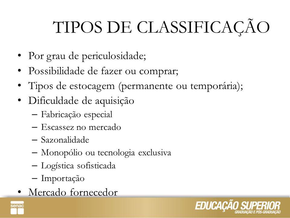 TIPOS DE CLASSIFICAÇÃO Por grau de periculosidade; Possibilidade de fazer ou comprar; Tipos de estocagem (permanente ou temporária); Dificuldade de aq