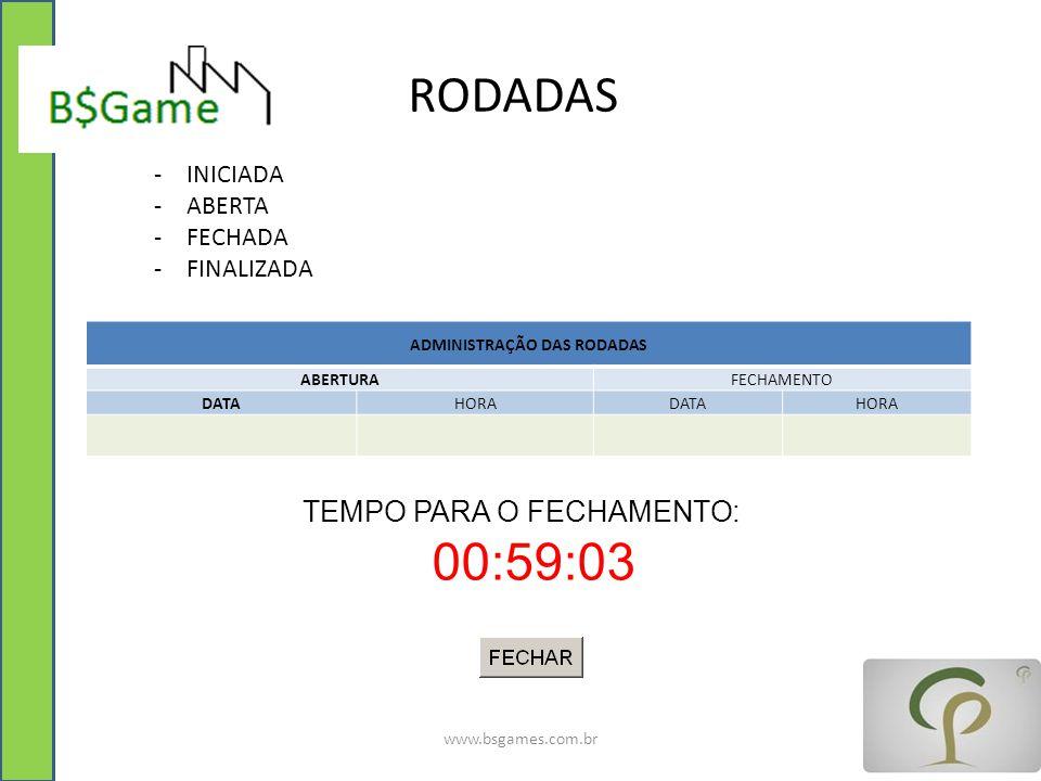 RODADAS www.bsgames.com.br ADMINISTRAÇÃO DAS RODADAS ABERTURAFECHAMENTO DATAHORADATAHORA TEMPO PARA O FECHAMENTO: 00:59:03 -INICIADA -ABERTA -FECHADA