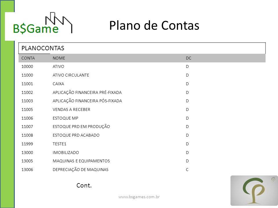 Plano de Contas www.bsgames.com.br PLANOCONTAS CONTANOMEDC 10000ATIVOD 11000ATIVO CIRCULANTED 11001CAIXAD 11002APLICAÇÃO FINANCEIRA PRÉ-FIXADAD 11003A