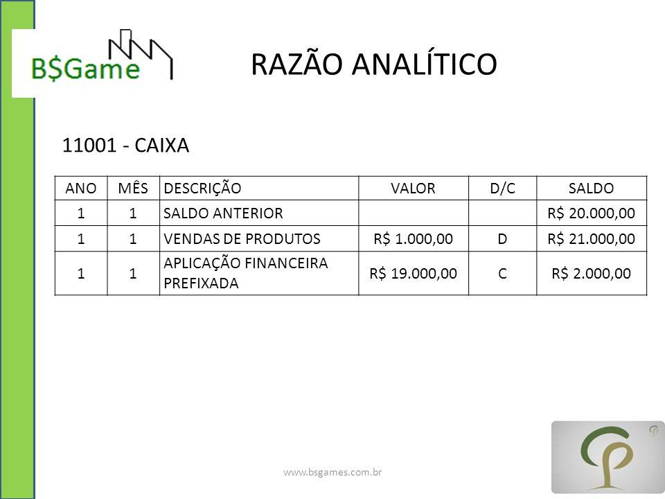 RAZÃO ANALÍTICO www.bsgames.com.br ANOMÊSDESCRIÇÃOVALORD/CSALDO 11SALDO ANTERIOR R$ 20.000,00 11VENDAS DE PRODUTOSR$ 1.000,00DR$ 21.000,00 11 APLICAÇÃ