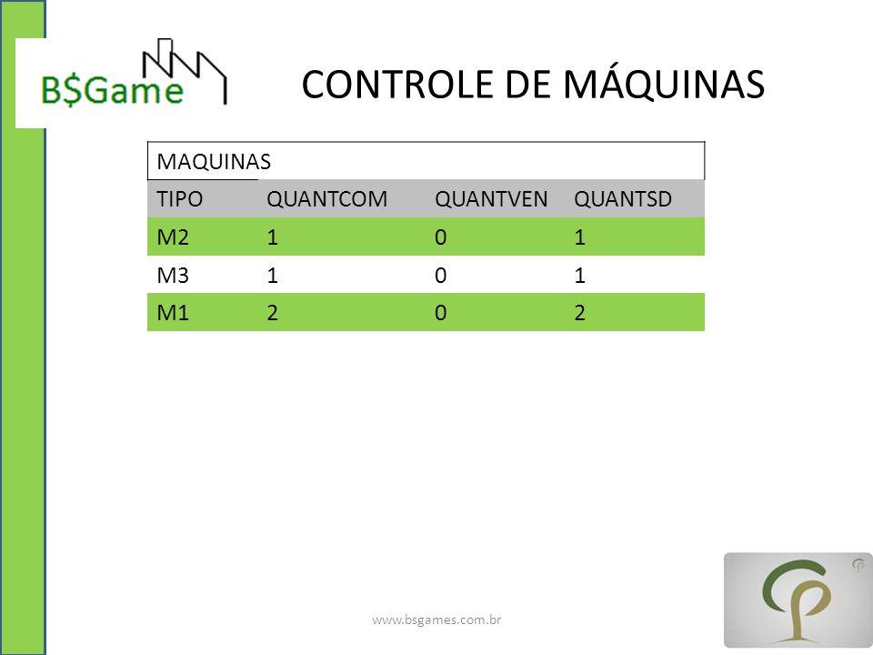 CONTROLE DE MÁQUINAS www.bsgames.com.br MAQUINAS TIPOQUANTCOMQUANTVENQUANTSD M2101 M3101 M1202