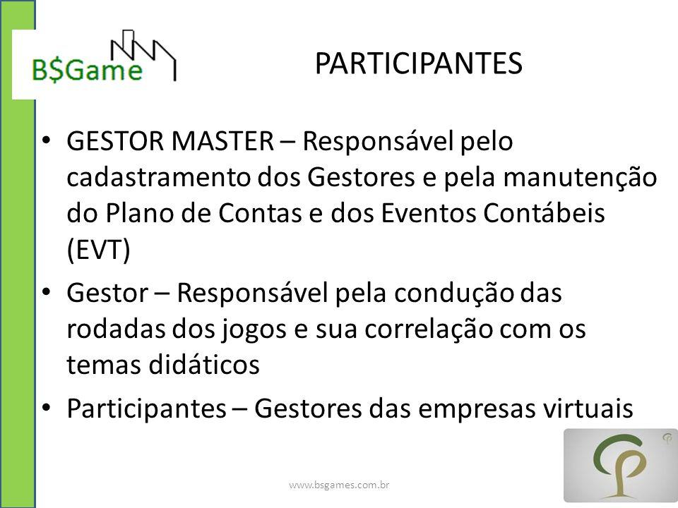 PARTICIPANTES GESTOR MASTER – Responsável pelo cadastramento dos Gestores e pela manutenção do Plano de Contas e dos Eventos Contábeis (EVT) Gestor –