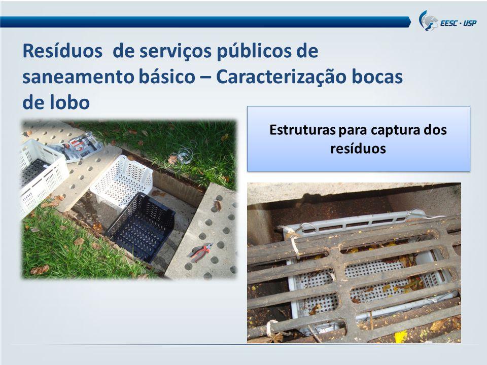 Resíduos de serviços públicos de saneamento básico – Caracterização bocas de lobo Caixa fixada embaixo da boca de lobo Fonte: autores (2013) Estrutura