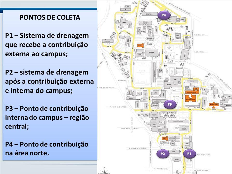 Material e Métodos PONTOS DE COLETA P1 – Sistema de drenagem que recebe a contribuição externa ao campus; P2 – sistema de drenagem após a contribuição