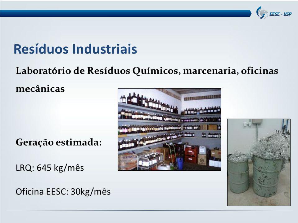 Resíduos Industriais Laboratório de Resíduos Químicos, marcenaria, oficinas mecânicas Geração estimada: LRQ: 645 kg/mês Oficina EESC: 30kg/mês