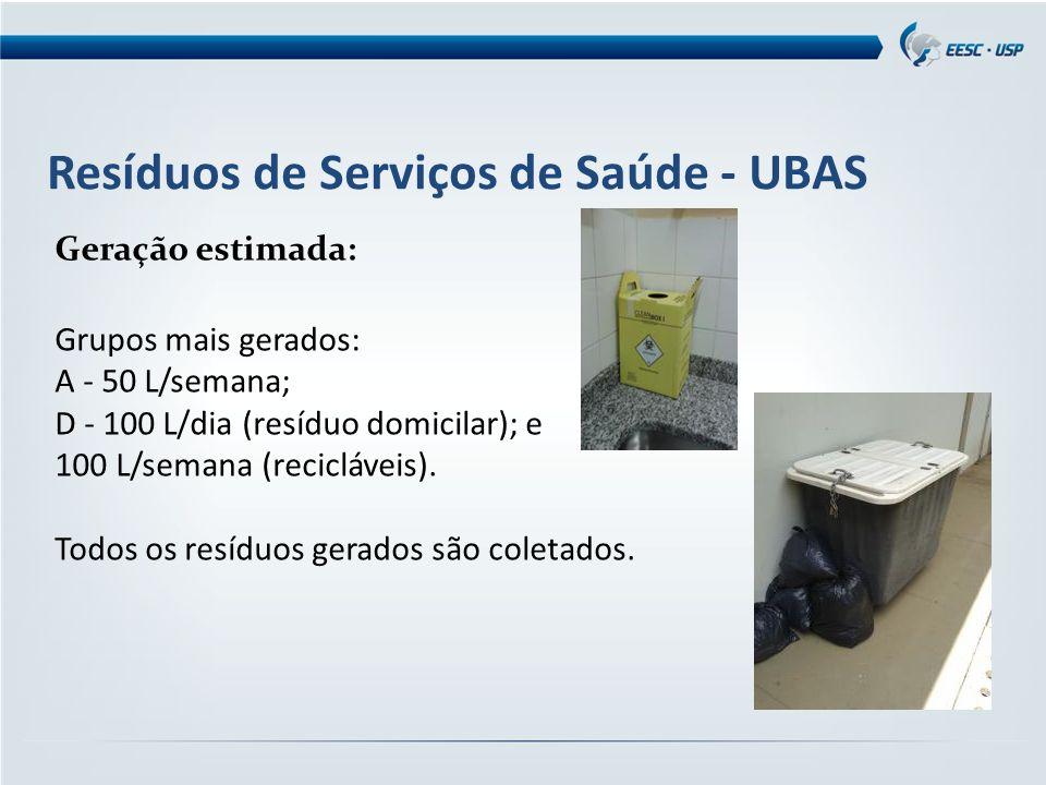 Resíduos de Serviços de Saúde - UBAS Geração estimada: Grupos mais gerados: A - 50 L/semana; D - 100 L/dia (resíduo domicilar); e 100 L/semana (recicl