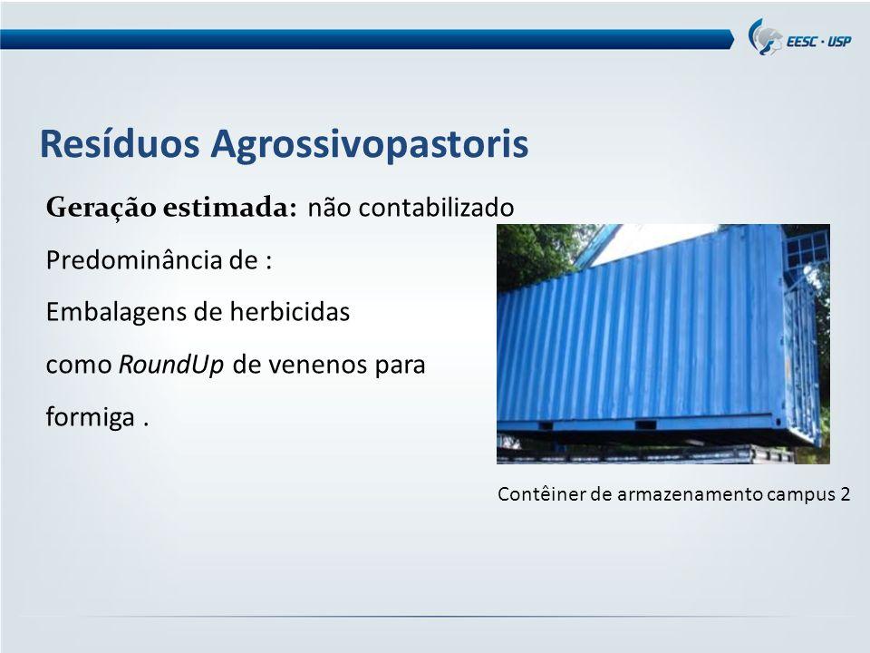 Resíduos Agrossivopastoris Geração estimada: não contabilizado Predominância de : Embalagens de herbicidas como RoundUp de venenos para formiga. Contê